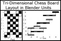 Attached Image: Layout Blender Units.png